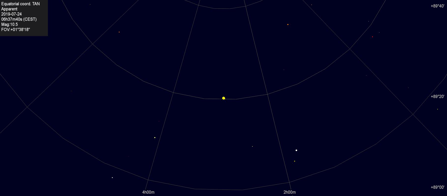 Stellarium Synscan Control